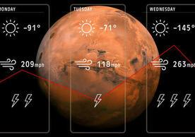 (Illustration by Michael S. Helfenbein; Image courtesy of NASA/JPL-Caltech)