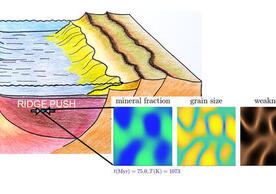 Conceptual sketch of the ocean basin